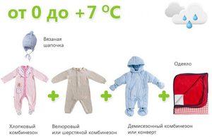 Как выбрать одежду для малыша для прогулки