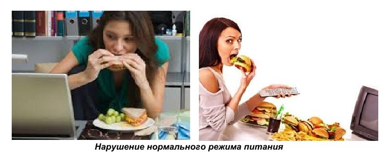 Нарушение нормального режима питания
