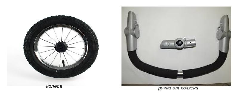 колеса коляски детской, какой вид материала