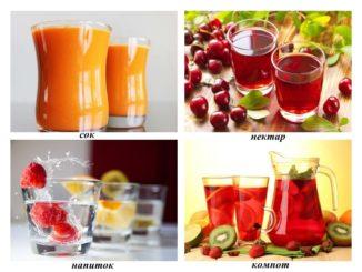 натуральные соки польза и вред
